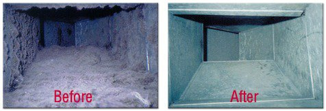 Follow Result-Oriented Duct Cleaning